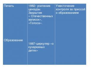 Печать Образование 1882- усиление цензуры. Закрытие « Отечественных записок», «Г