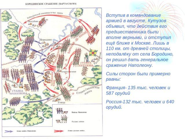 Вступив в командование армией в августе, Кутузов объявил, что действия его предшественника были вполне верными, и отступил ещё ближе к Москве. Лишь в 110 км. от древней столицы, неподалёку от села Бородино, он решил дать генеральное сражение Наполео…