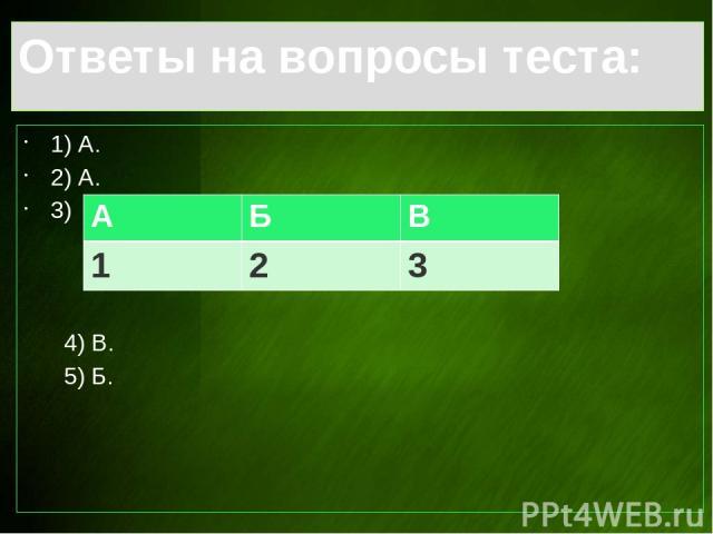 Ответы на вопросы теста: 1) А. 2) А. 3) 4) В. 5) Б. А Б В 1 2 3