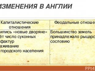 ИЗМЕНЕНИЯ В АНГЛИИ Капиталистические отношения Феодальные отношения Появились «н
