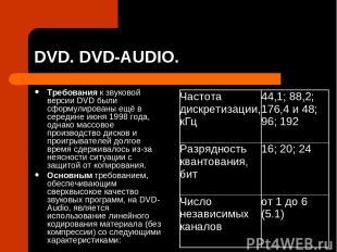 DVD. DVD-AUDIO. Требования к звуковой версии DVD были сформулированы ещё в серед