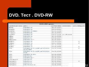 DVD. Тест . DVD-RW