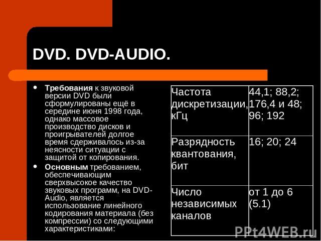 DVD. DVD-AUDIO. Требования к звуковой версии DVD были сформулированы ещё в середине июня 1998 года, однако массовое производство дисков и проигрывателей долгое время сдерживалось из-за неясности ситуации с защитой от копирования. Основным требование…