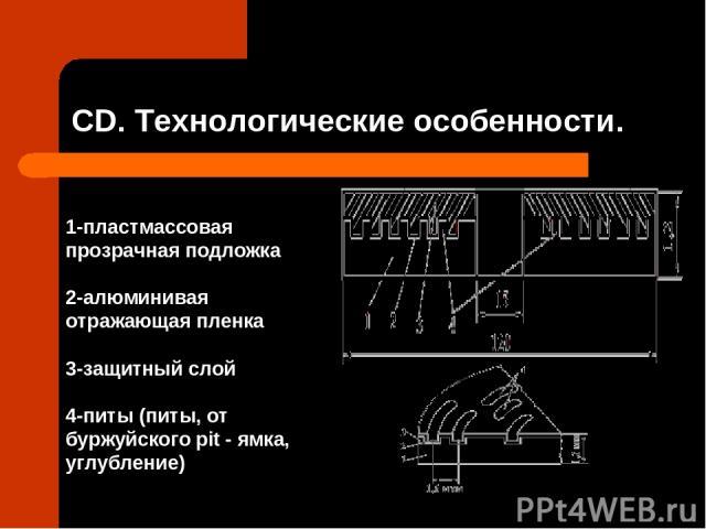CD. Технологические особенности. 1-пластмассовая прозрачная подложка 2-алюминивая отражающая пленка 3-защитный слой 4-питы (питы, от буржуйского pit - ямка, углубление)