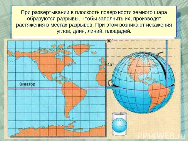 При развертывании в плоскость поверхности земного шара образуются разрывы. Чтобы заполнить их, производят растяжения в местах разрывов. При этом возникают искажения углов, длин, линий, площадей.