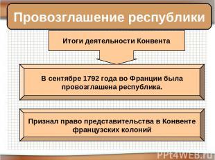 Провозглашение республики Итоги деятельности Конвента В сентябре 1792 года во Фр