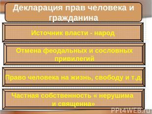 Декларация прав человека и гражданина Источник власти - народ Отмена феодальных