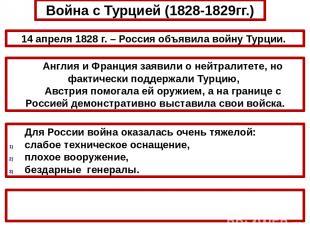 Война с Турцией (1828-1829гг.) 14 апреля 1828 г. – Россия объявила войну Турции.