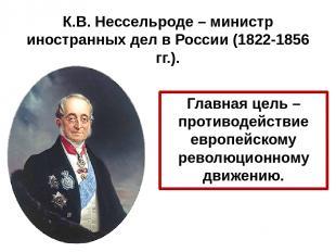 К.В. Нессельроде – министр иностранных дел в России (1822-1856 гг.). Главная цел