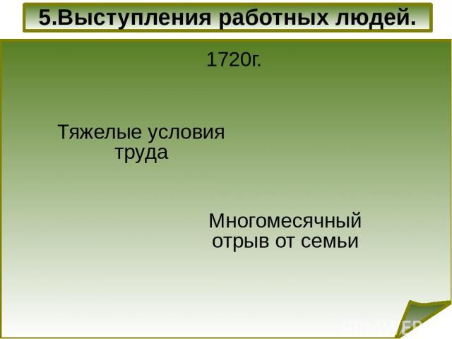5.Выступления работных людей. 1720г. Тяжелые условия труда Многомесячный отрыв от семьи