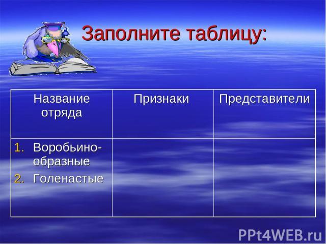Заполните таблицу: Название отряда Признаки Представители Воробьино- образные Голенастые
