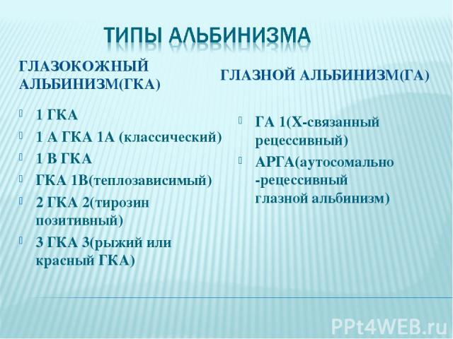 ГЛАЗОКОЖНЫЙ АЛЬБИНИЗМ(ГКА) ГЛАЗНОЙ АЛЬБИНИЗМ(ГА) 1 ГКА 1 А ГКА 1А (классический) 1 В ГКА ГКА 1В(теплозависимый) 2 ГКА 2(тирозин позитивный) 3 ГКА 3(рыжий или красный ГКА) ГА 1(Х-связанный рецессивный) АРГА(аутосомально-рецессивный глазной альбинизм)