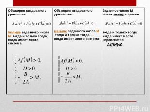 Оба корня квадратного уравнения больше заданного числа М тогда и только тогда, к