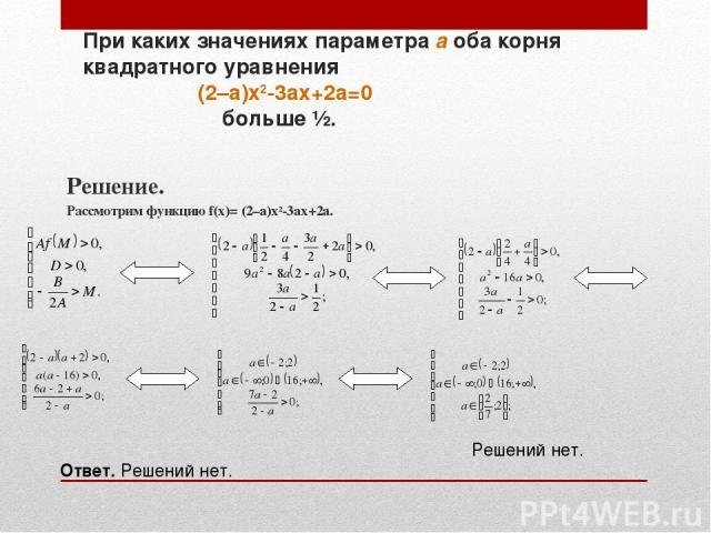 При каких значениях параметра а оба корня квадратного уравнения (2–a)x2-3ax+2a=0 больше ½. Решение. Рассмотрим функцию f(x)= (2–a)x2-3ax+2a. Решений нет. Ответ. Решений нет.