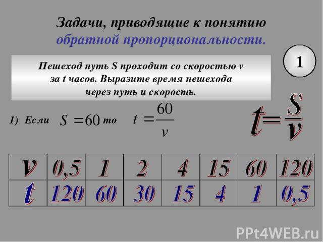 Задачи, приводящие к понятию обратной пропорциональности. 1 Пешеход путь S проходит со скоростью v за t часов. Выразите время пешехода через путь и скорость.