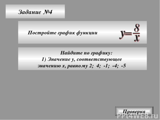 Задание №4 Постройте график функции Проверка Найдите по графику: Значение у, соответствующее значению х, равному 2; 4; -1; -4; -5