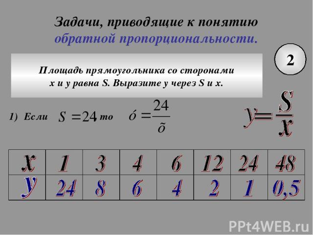 Задачи, приводящие к понятию обратной пропорциональности. 2 Площадь прямоугольника со сторонами x и y равна S. Выразите у через S и х.