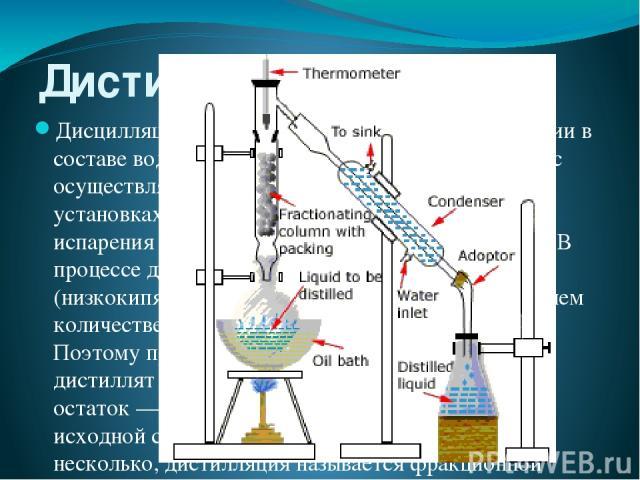 Дистилляция Дисцилляция воды (перегонка) основана на различии в составе воды и образующегося из нее пара. Процесс осуществляется в специальных дистилляционных установках – опреснителях путем частичного испарения воды и последующей конденсации пара. …