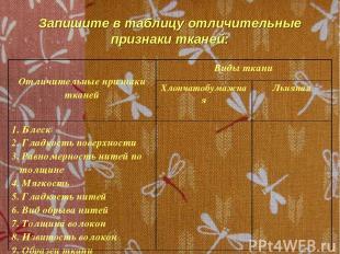 Запишите в таблицу отличительные признаки тканей: Отличительные признаки тканей