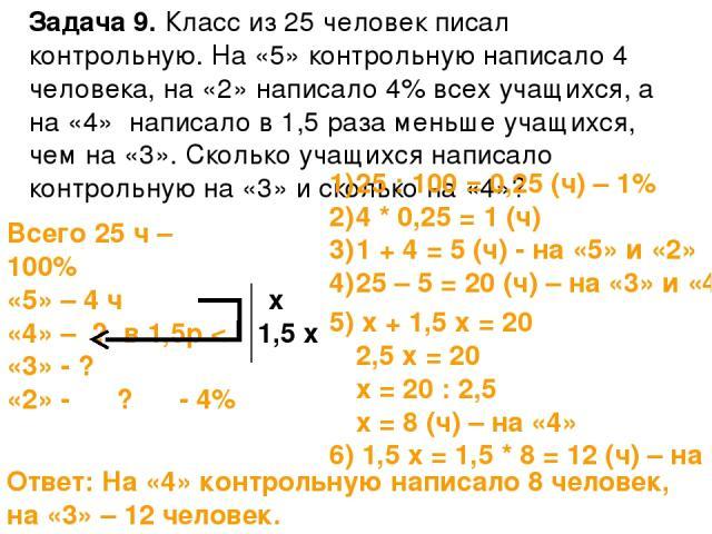 Задача 9. Класс из 25 человек писал контрольную. На «5» контрольную написало 4 человека, на «2» написало 4% всех учащихся, а на «4» написало в 1,5 раза меньше учащихся, чем на «3». Сколько учащихся написало контрольную на «3» и сколько на «4»? Всего…