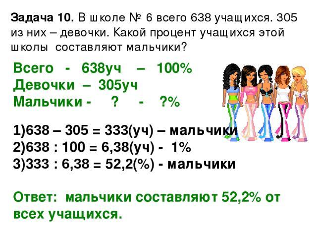 Задача 10. В школе № 6 всего 638 учащихся. 305 из них – девочки. Какой процент учащихся этой школы составляют мальчики? Всего - 638уч – 100% Девочки – 305уч Мальчики - ? - ?% 638 – 305 = 333(уч) – мальчики 638 : 100 = 6,38(уч) - 1% 333 : 6,38 = 52,2…