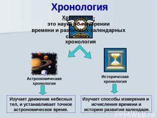 Хронология- это наука об измерении времени и различных календарных системах. Изу