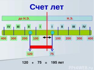 I II III IV I II III IV Н.Э. до Н.Э. 100 200 300 400 100 200 300 400 75 120 120