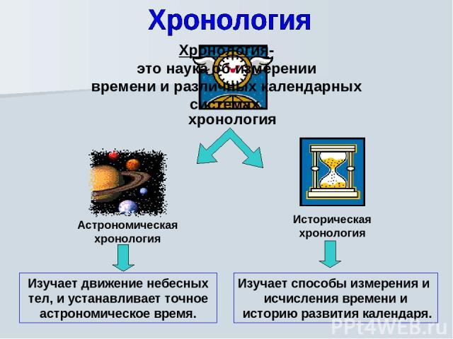 Хронология- это наука об измерении времени и различных календарных системах. Изучает движение небесных тел, и устанавливает точное астрономическое время. Изучает способы измерения и исчисления времени и историю развития календаря.