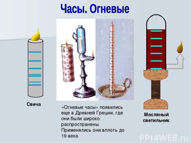 Свеча Масляный светильник «Огневые часы» появились еще в Древней Греции, где они были широко распространены. Применялись они вплоть до 19 века