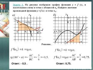 Задача 1. На рисунке изображен график функции y = f (x), и касательная к нему в