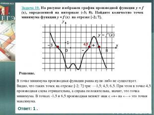 В точке минимума производная функции равна нулю либо не существует. Видно, что т