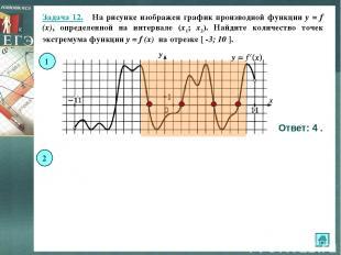 Задача 12. На рисунке изображен график производной функции y = f (x), определенн