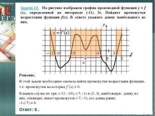 Задача 13. На рисунке изображен график производной функции y = f (x), определенн