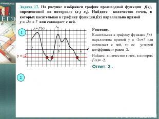 Задача 17. На рисунке изображен график производной функции f(x), определенной на