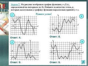Задача 7. На рисунке изображен график функции y = f (x), определенной на интерва