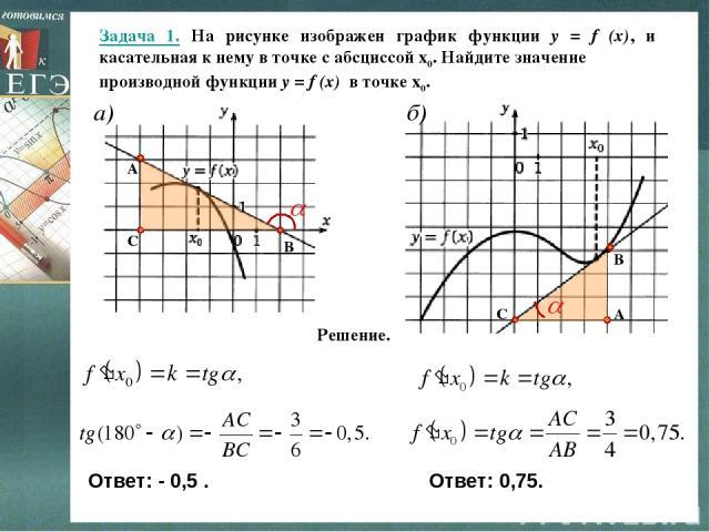 Задача 1. На рисунке изображен график функции y = f (x), и касательная к нему в точке с абсциссой х0. Найдите значение производной функции y = f (x) в точке х0. Решение. Ответ: - 0,5 . Ответ: 0,75. С В А a) б)