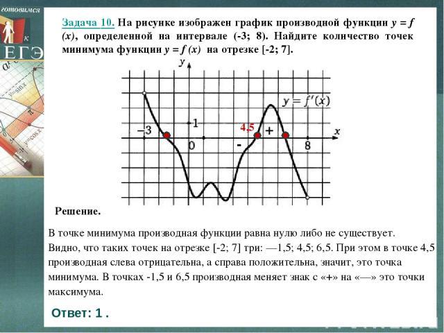 В точке минимума производная функции равна нулю либо не существует. Видно, что таких точек на отрезке [-2; 7] три: —1,5; 4,5; 6,5. При этом в точке 4,5 производная слева отрицательна, а справа положительна, значит, это точка минимума. В точках -1,5 …