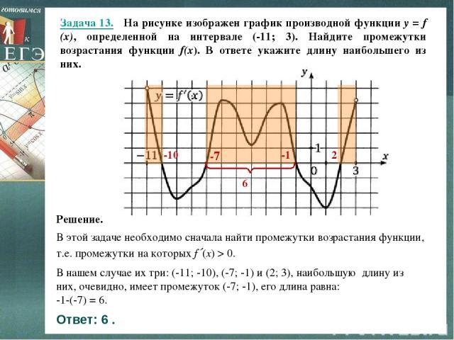 Задача 13. На рисунке изображен график производной функции y = f (x), определенной на интервале (-11; 3). Найдите промежутки возрастания функции f(x). В ответе укажите длину наибольшего из них. В этой задаче необходимо сначала найти промежутки возра…