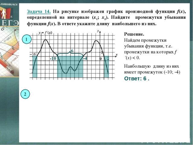 Задача 14. На рисунке изображен график производной функции f(x), определенной на интервале (x1; x2). Найдите промежутки убывания функции f(x). В ответе укажите длину наибольшего из них. 1 Решение. Решение. Ответ: 6 . Ответ: 3 . Найдем промежутки убы…