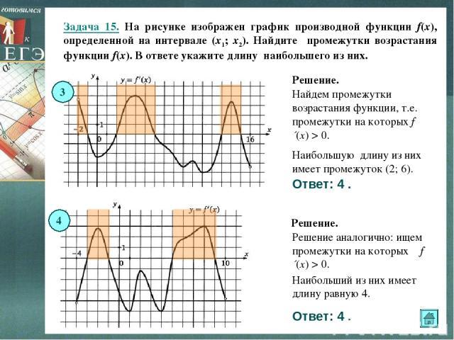 Задача 15. На рисунке изображен график производной функции f(x), определенной на интервале (x1; x2). Найдите промежутки возрастания функции f(x). В ответе укажите длину наибольшего из них. 3 Решение. Решение. Ответ: 4 . Ответ: 4 . Найдем промежутки …