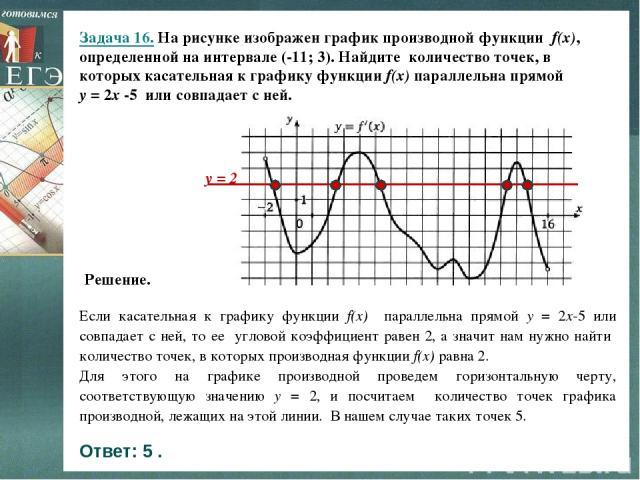 Задача 16. На рисунке изображен график производной функции f(x), определенной на интервале (-11; 3). Найдите количество точек, в которых касательная к графику функции f(x) параллельна прямой y = 2x -5 или совпадает с ней. Если касательная к графику …