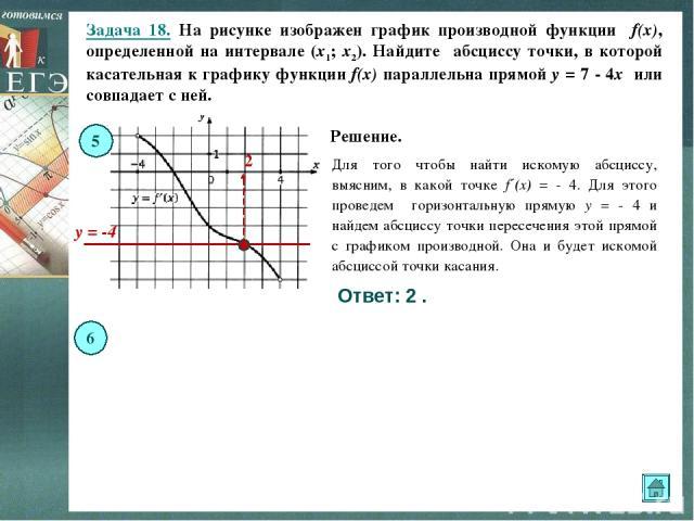 Задача 18. На рисунке изображен график производной функции f(x), определенной на интервале (x1; x2). Найдите абсциссу точки, в которой касательная к графику функции f(x) параллельна прямой y = 7 - 4x или совпадает с ней. Для того чтобы найти искомую…