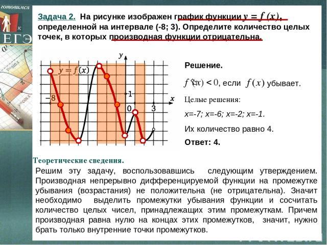 Задача 2. На рисунке изображен график функции y = f (x), определенной на интервале (-8; 3). Определите количество целых точек, в которых производная функции отрицательна. Решим эту задачу, воспользовавшись следующим утверждением. Производная непреры…
