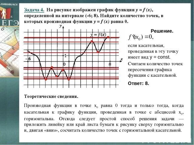 Производная функции в точке х0 равна 0 тогда и только тогда, когда касательная к графику функции, проведенная в точке с абсциссой х0, горизонтальна. Отсюда следует простой способ решения задачи — приложить линейку или край листа бумаги к рисунку све…
