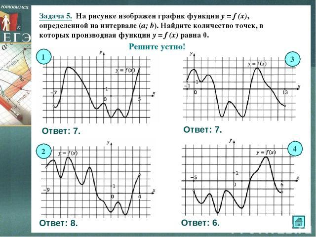 Задача 5. На рисунке изображен график функции y = f (x), определенной на интервале (a; b). Найдите количество точек, в которых производная функции y = f (x) равна 0. Решите устно! Ответ: 7. Ответ: 7. Ответ: 8. Ответ: 6. 1 3 4 2