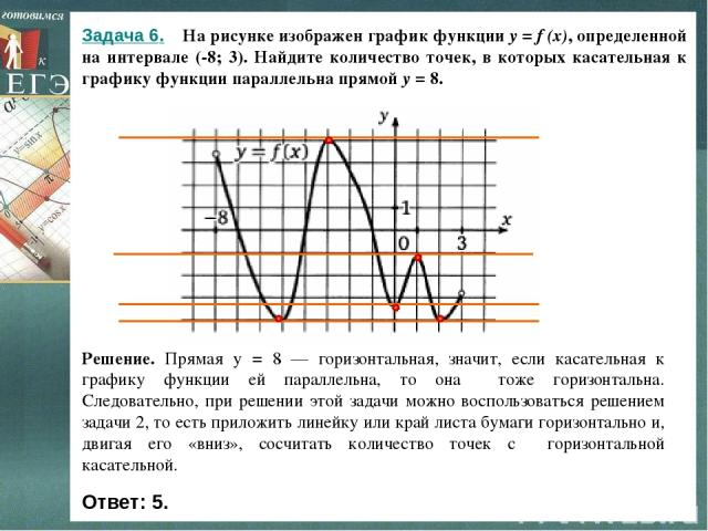 Задача 6. На рисунке изображен график функции y = f (x), определенной на интервале (-8; 3). Найдите количество точек, в которых касательная к графику функции параллельна прямой у = 8. Решение. Прямая у = 8 — горизонтальная, значит, если касательная …