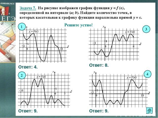 Задача 7. На рисунке изображен график функции y = f (x), определенной на интервале (a; b). Найдите количество точек, в которых касательная к графику функции параллельна прямой у = с. 1 3 4 2 Решите устно! Ответ: 4. Ответ: 9. Ответ: 8. Ответ: 9.