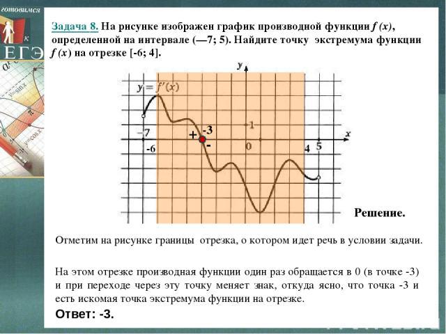 Задача 8. На рисунке изображен график производной функции f (x), определенной на интервале (—7; 5). Найдите точку экстремума функции f (x) на отрезке [-6; 4]. На этом отрезке производная функции один раз обращается в 0 (в точке -3) и при переходе че…