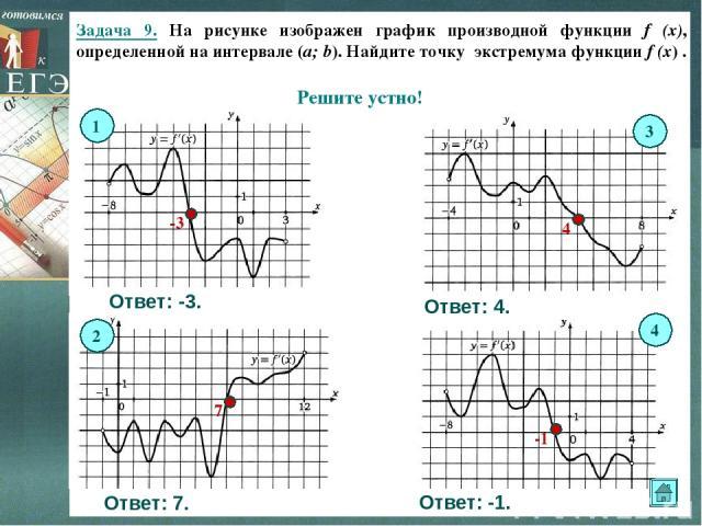 Задача 9. На рисунке изображен график производной функции f (x), определенной на интервале (a; b). Найдите точку экстремума функции f (x) . Решите устно! 1 3 4 2