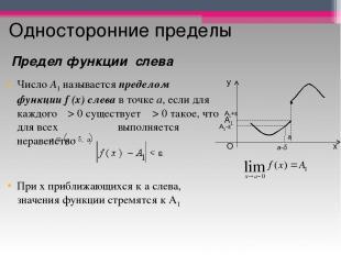 Односторонние пределы ЧислоA1называетсяпределом функцииf(x)слевав точкеa